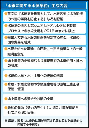 106-Chart-4[1]